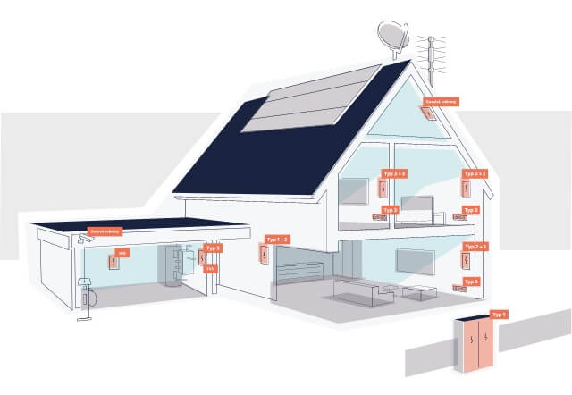 Hakel vektorová grafika - dům